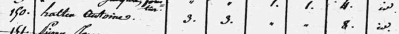 Ottrott-le-Bas, recensement de 1819, n° 150 Halter Antoine