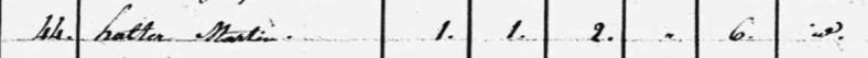 Ottrott-le-Bas, recensement de 1819, n° 44 Halter Martin